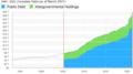 US National Debt public intergovernmental.png