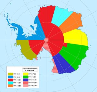 Time in Antarctica