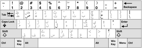 Urdu keyboard win.png