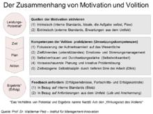 Volition Psychologie Wikipedia