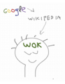 WOK is knowledge inside the head .png