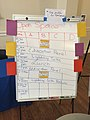 WikiDay 2015 - Open Space Signup 1.jpg