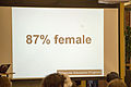 Wikimedia Foundation Monthly Metrics and Activities meeting May 2, 2013-2620 13.jpg