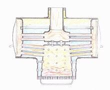 Transverse boiler - Wikipedia