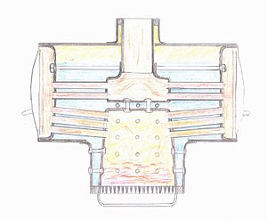 Transverse boiler