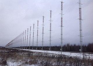 Container radar