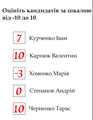 Виборча система мажоритарна 5.png