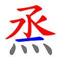 倉頡字首分割 烝.jpg