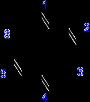 Tetrazine - Structure of 1,2,4,5-tetrazine