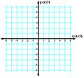 2D Cartesian Coordinates.PNG