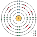 53 iodine (I) enhanced Bohr model.png