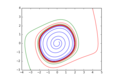 A stable limit cycle.png