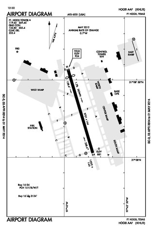 File Airport    Diagram    of KHLR  HLR      Hood Army AirfieldPDF  Wikipedia