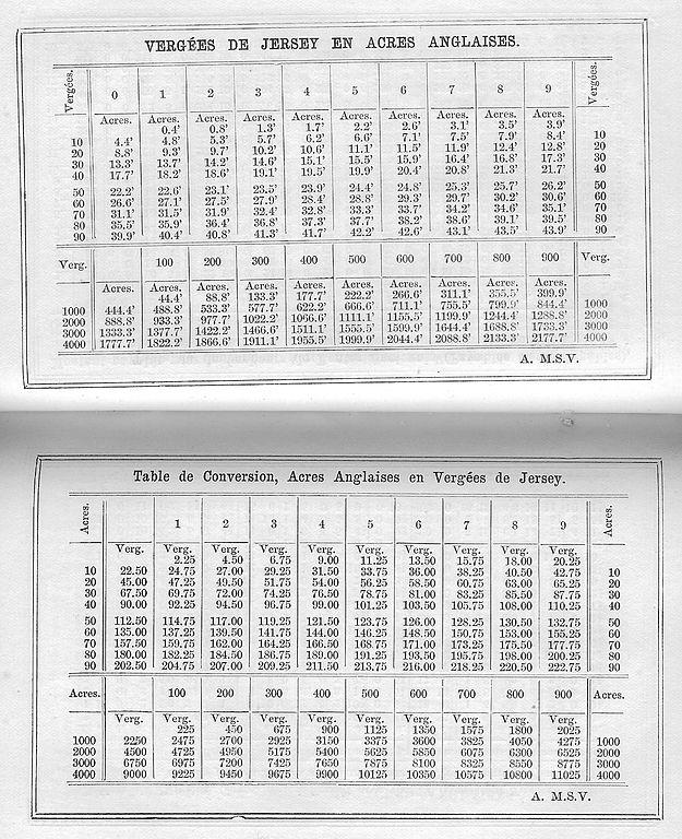 File:Almanach Nouvelle Chronique de Jersey 1891 vergees acres