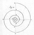 Anfangsgründe der Mathematik III A 057 13.jpg