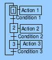 AutomSFC3.png