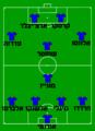 Barcelona formation 1986.png