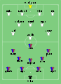 Barcelona vs Man Utd 2009-05-27.svg
