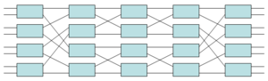 Clos network - Image: Benesnetwork