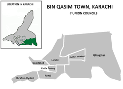 Union Councils of Bin Qasim Town