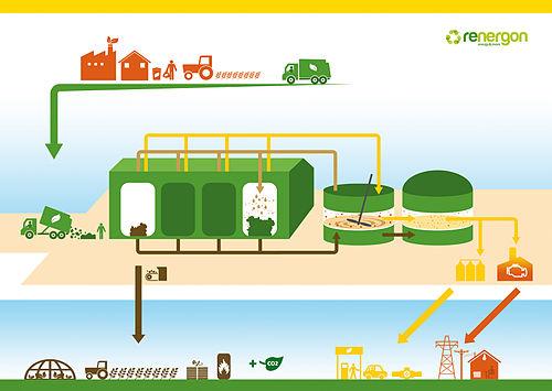 Biogas System.jpg