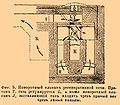 Brockhaus and Efron Encyclopedic Dictionary b15 334-2.jpg