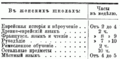 Brockhaus and Efron Jewish Encyclopedia 011-2.png