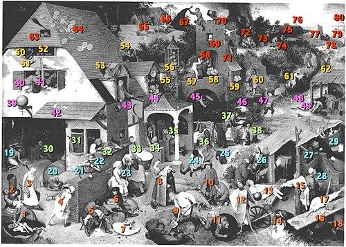 oud hollandse spreuken gezegden Nederlandse Spreekwoorden   Wikipedia oud hollandse spreuken gezegden