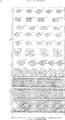 Burmese Textiles - 32.png
