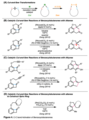 Carbon-Carbon bond Activation of Benzocyclobutanones.png
