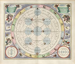 Legacy of the Roman Empire - Ptolemy's refined geocentric theory of epicycles was backed up by rigorous mathematics and detailed astronomical observations.  It was not overturned until the Copernican Revolution, over a thousand years later.