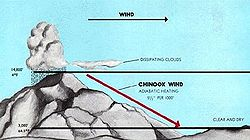 Chinook wind.jpg