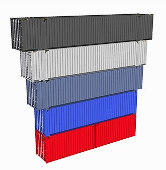 Container port design process - Container types in consideration