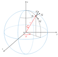 Coordonnées sphériques 01.png