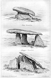 Cromlechs in Cornwall, 1857