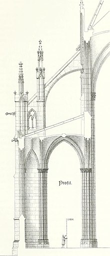 Architectural Drawing Of A Neo Gothic Flying Buttress For The Late 19th Century Votive Church In Vienna