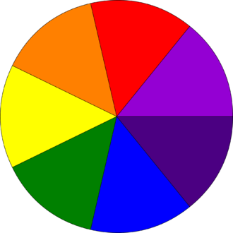 Newton disc - Color distribution of a Newton disc.