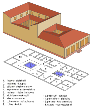 http://upload.wikimedia.org/wikipedia/commons/thumb/c/c9/Domus_suomi.png/300px-Domus_suomi.png