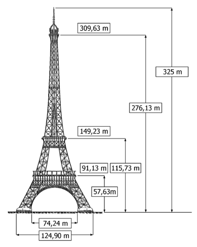 Eiffel sizes.png