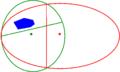 Ellipsoid-method.png