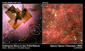 Nebular hypothesis - The visible-light (left) and infrared (right) views of the Trifid Nebula—a giant star-forming cloud of gas and dust located 5,400 light-years away in the constellation Sagittarius