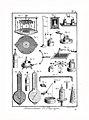 Encyclopédie méthodique - Planches, T8,Pl436-Amusemens-5-15.jpg