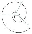 Espiral 3 centros.png