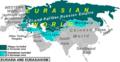 Eurasia and eurasianism.png
