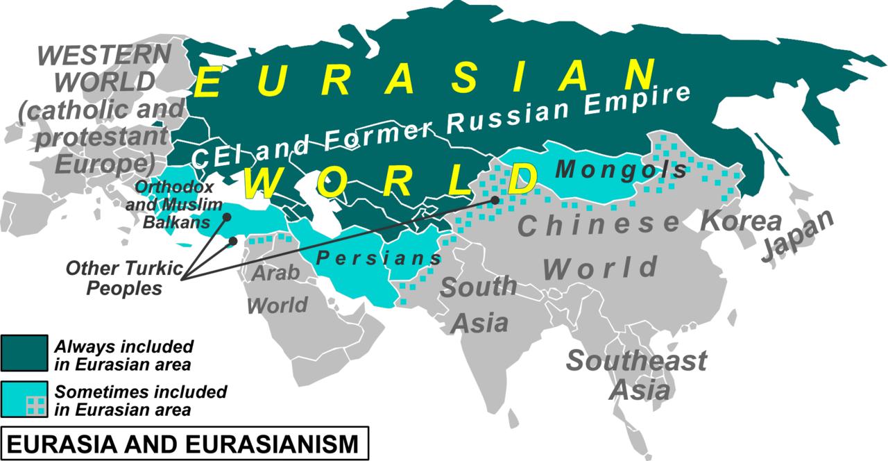 евразийство, евразийская идея