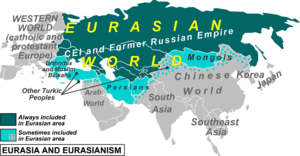 Eurasianism - Eurasian world for eurasianist political movement