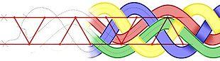 Principio di costruzione di un fregio a partire dall'intreccio semplice di 4