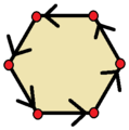 Hexagon g6 symmetry.png