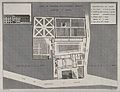 Hospice des Incurables Hommes, Paris; floor and street plan Wellcome V0014303.jpg