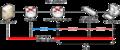 IGMP basic architecture.png
